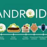Исходный код Android 5.0 доступен для всех